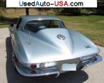 Chevrolet Corvette  used cars market