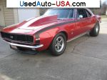 Chevrolet Camaro  used cars market