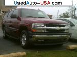 Chevrolet Tahoe  used cars market
