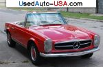 Mercedes 200  used cars market