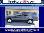 Jeep Commander 2WD  used cars market