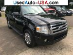 Ford Expedition  used cars market