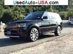 Land Rover Range Rover Sport  used cars market
