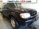 Ford Explorer LIMITED  used cars market