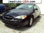 Ford Taurus  used cars market