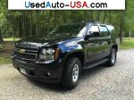 Chevrolet Tahoe 5.3L  used cars market