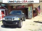 Ranger FX4 Off-Road  used cars market
