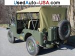 Jeep Willys  used cars market
